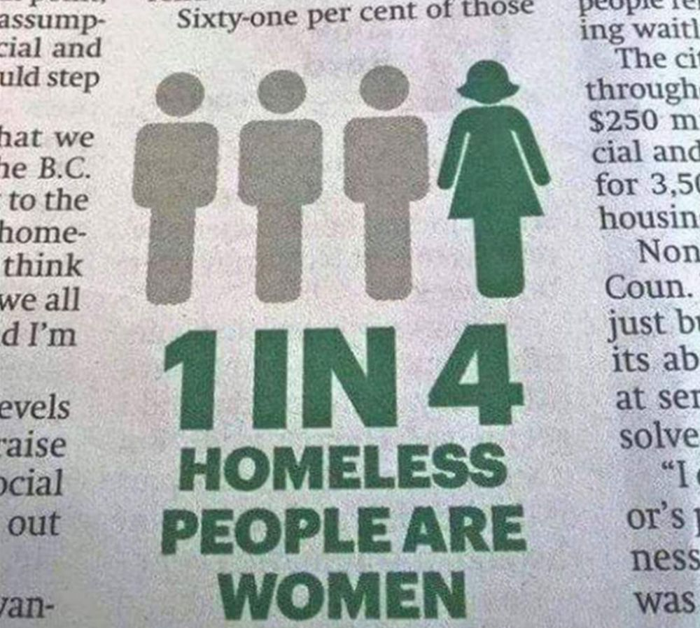 1 in 4 homeless are women image