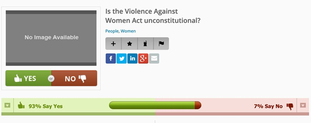 vote that vawa is unconstitutional